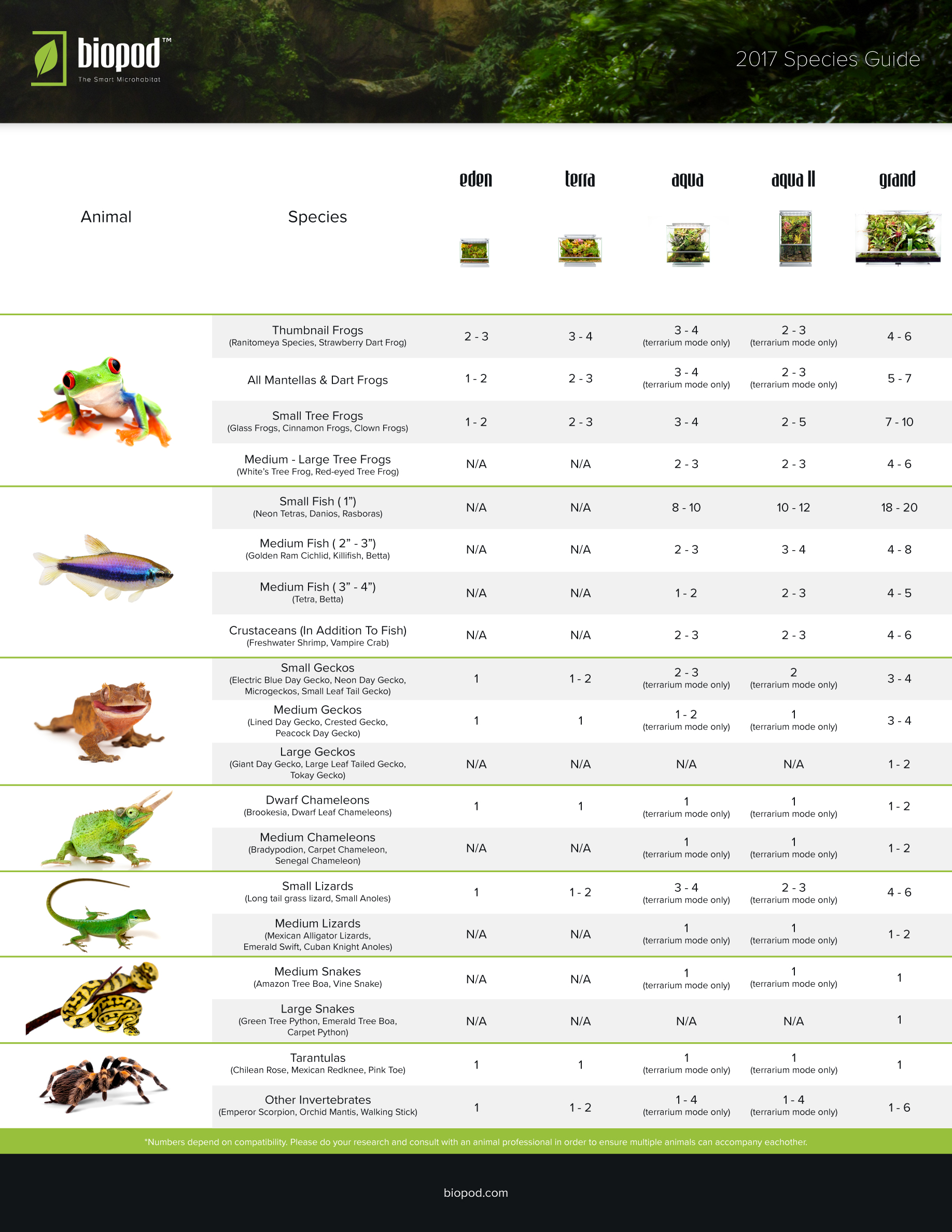Biopod_Species_Guide_2017_v01