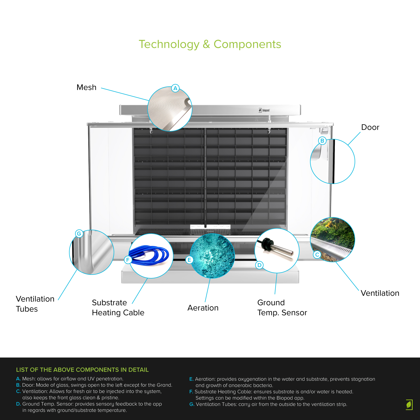 Biopod_Web_Graphics_Components_2017_v03c